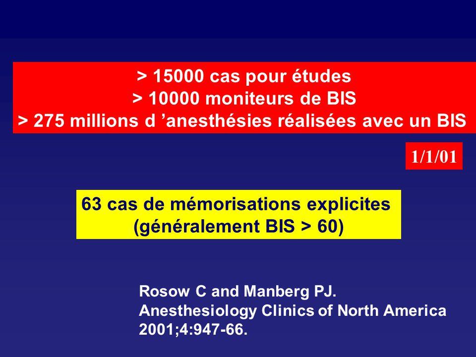 63 cas de mémorisations explicites (généralement BIS > 60)