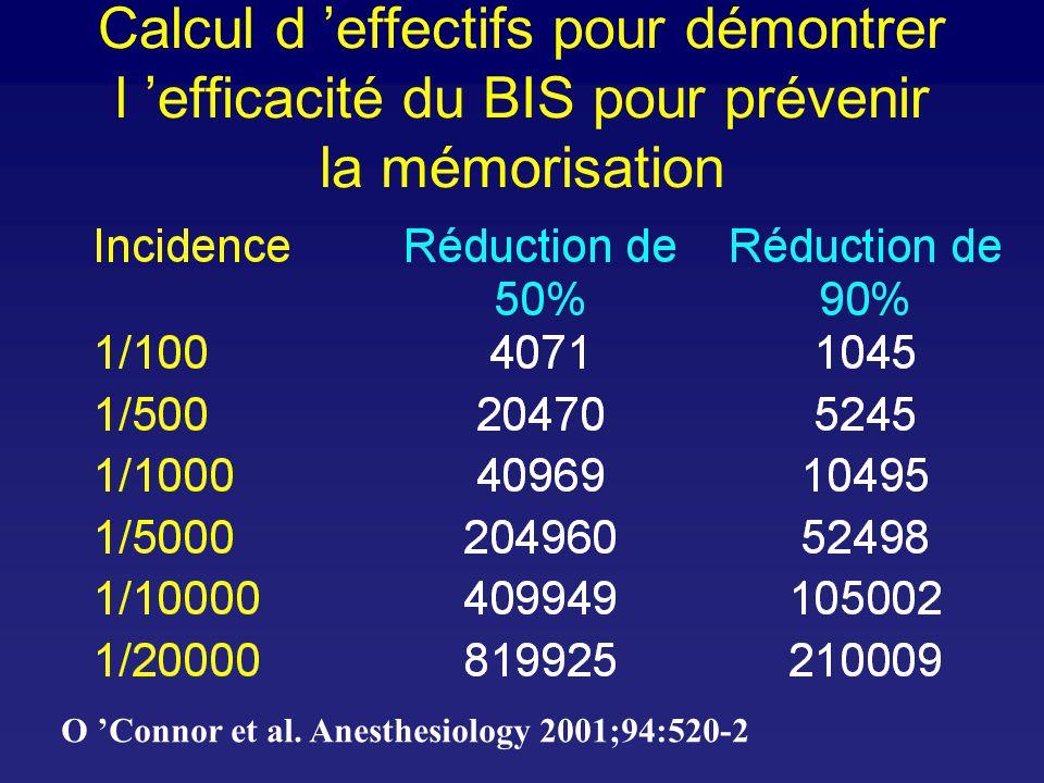 Calcul d 'effectifs pour démontrer l 'efficacité du BIS pour prévenir la mémorisation