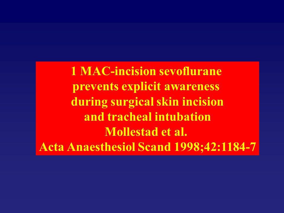 1 MAC-incision sevoflurane prevents explicit awareness