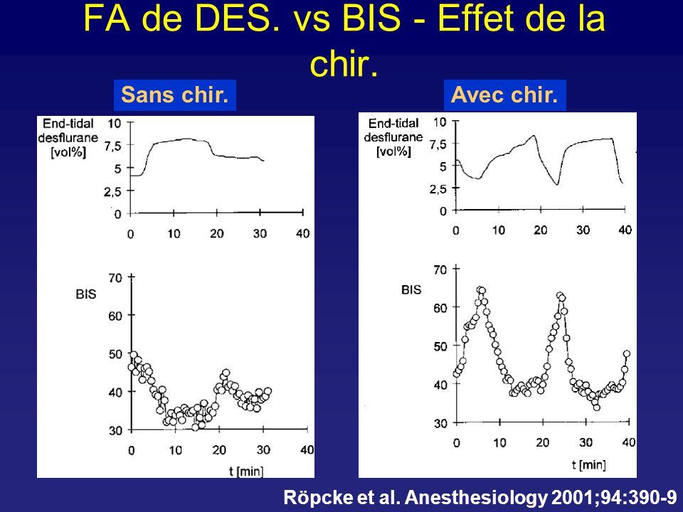 FA de DES. vs BIS - Effet de la chir.