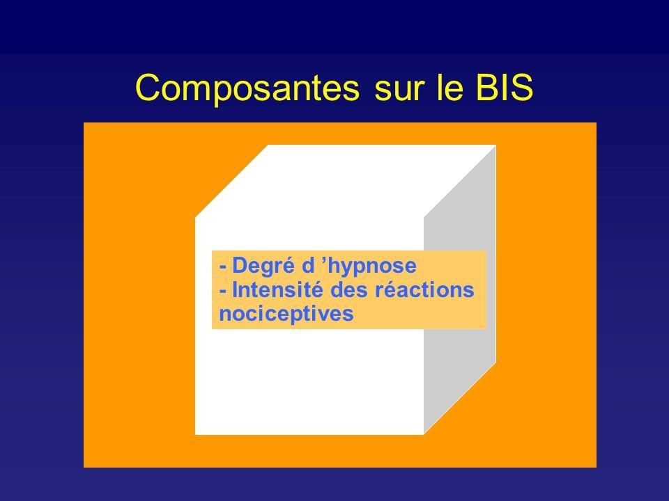 Composantes sur le BIS - Degré d 'hypnose - Intensité des réactions