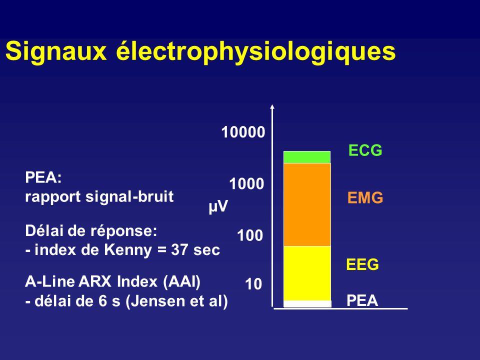 Signaux électrophysiologiques