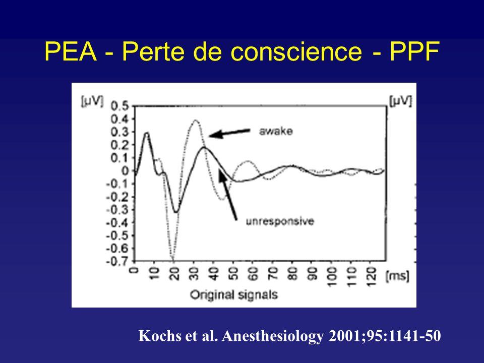 PEA - Perte de conscience - PPF
