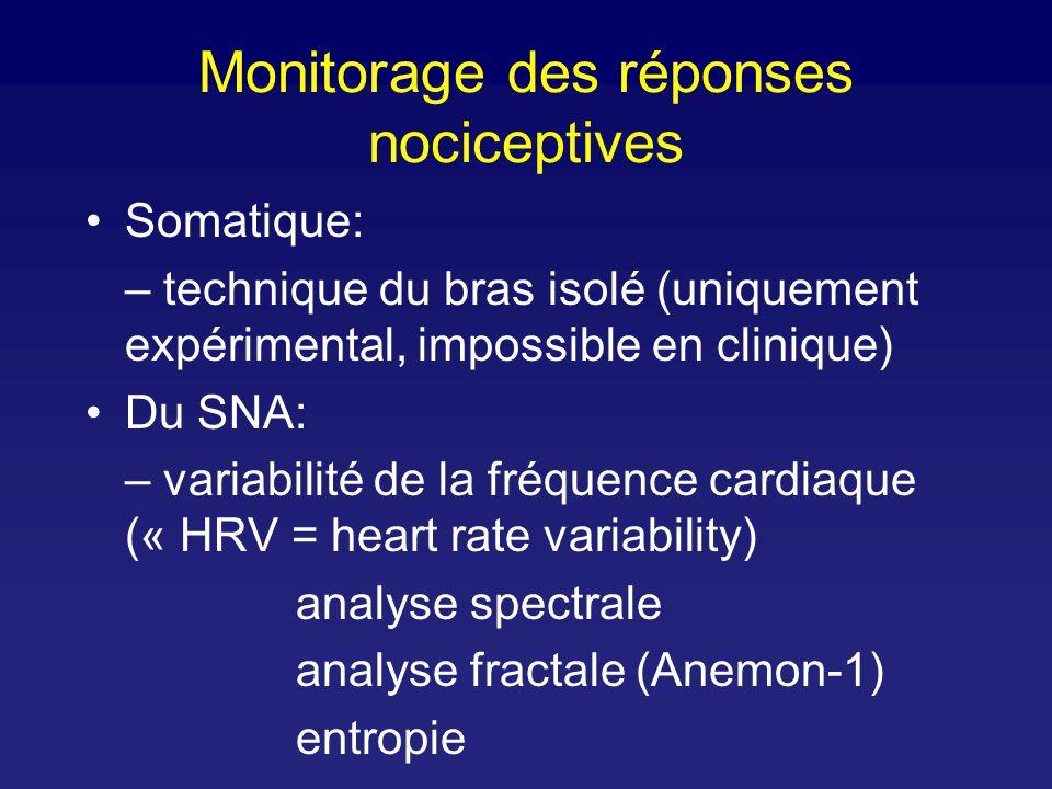 Monitorage des réponses nociceptives