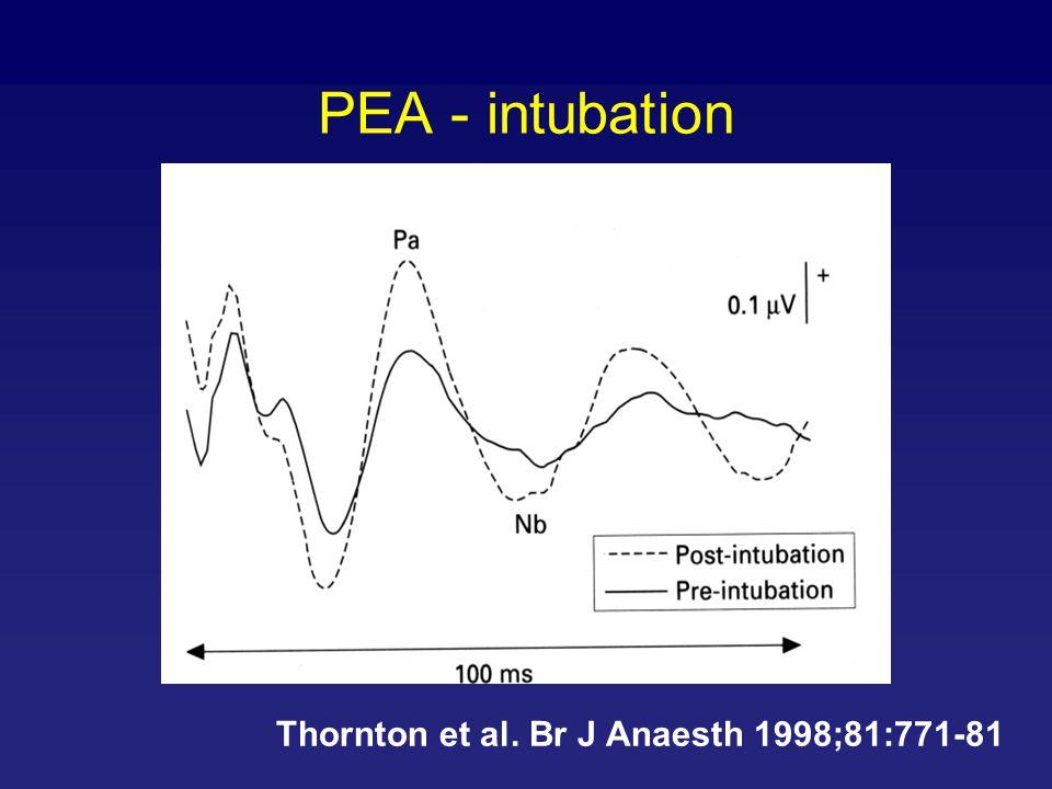 PEA - intubation Thornton et al. Br J Anaesth 1998;81:771-81