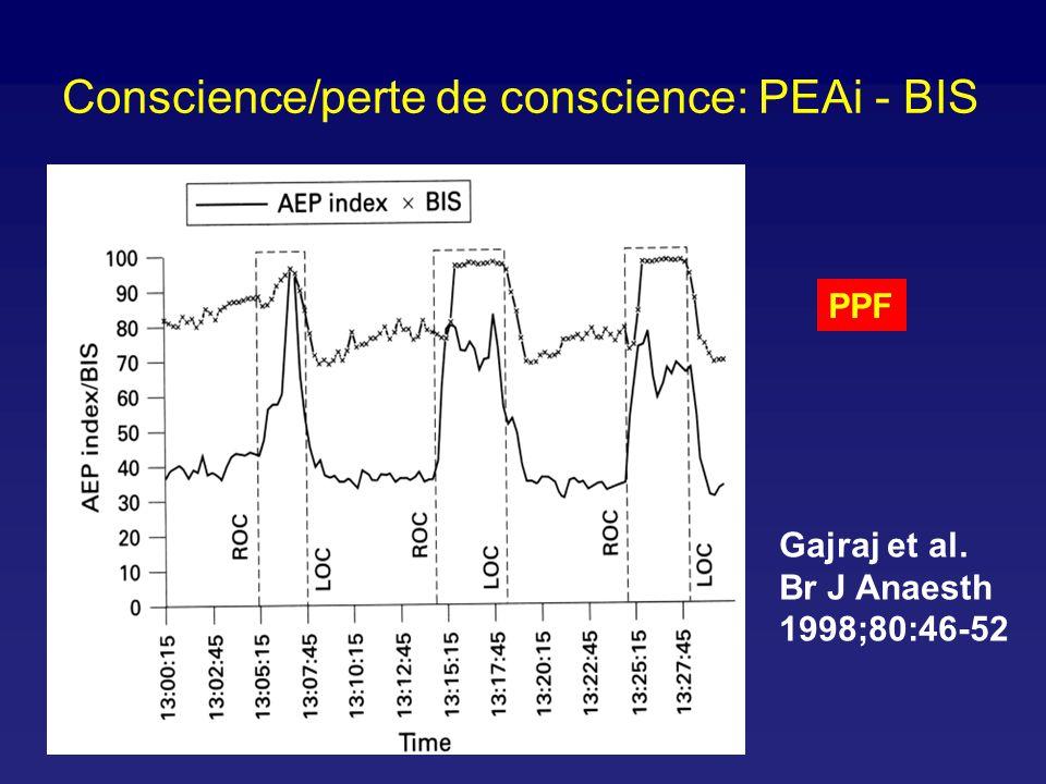 Conscience/perte de conscience: PEAi - BIS
