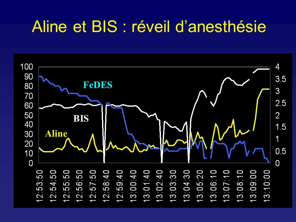 Aline et BIS : réveil d'anesthésie