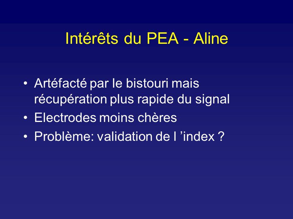 Intérêts du PEA - Aline Artéfacté par le bistouri mais récupération plus rapide du signal. Electrodes moins chères.