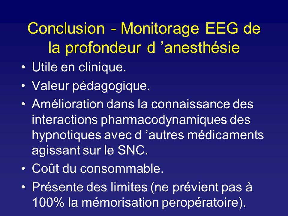 Conclusion - Monitorage EEG de la profondeur d 'anesthésie