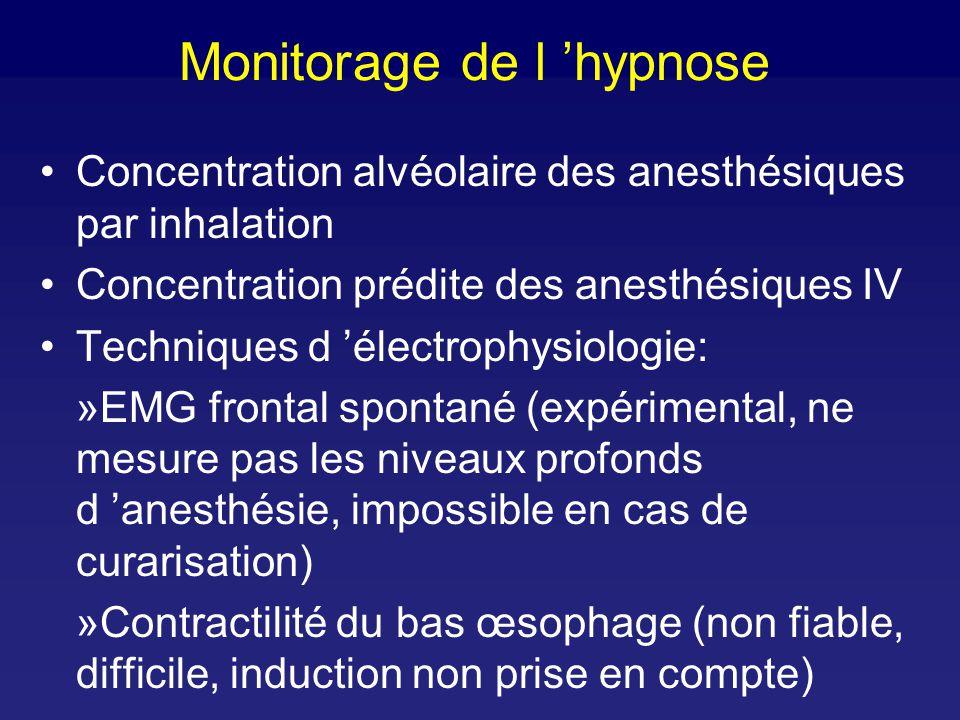 Monitorage de l 'hypnose