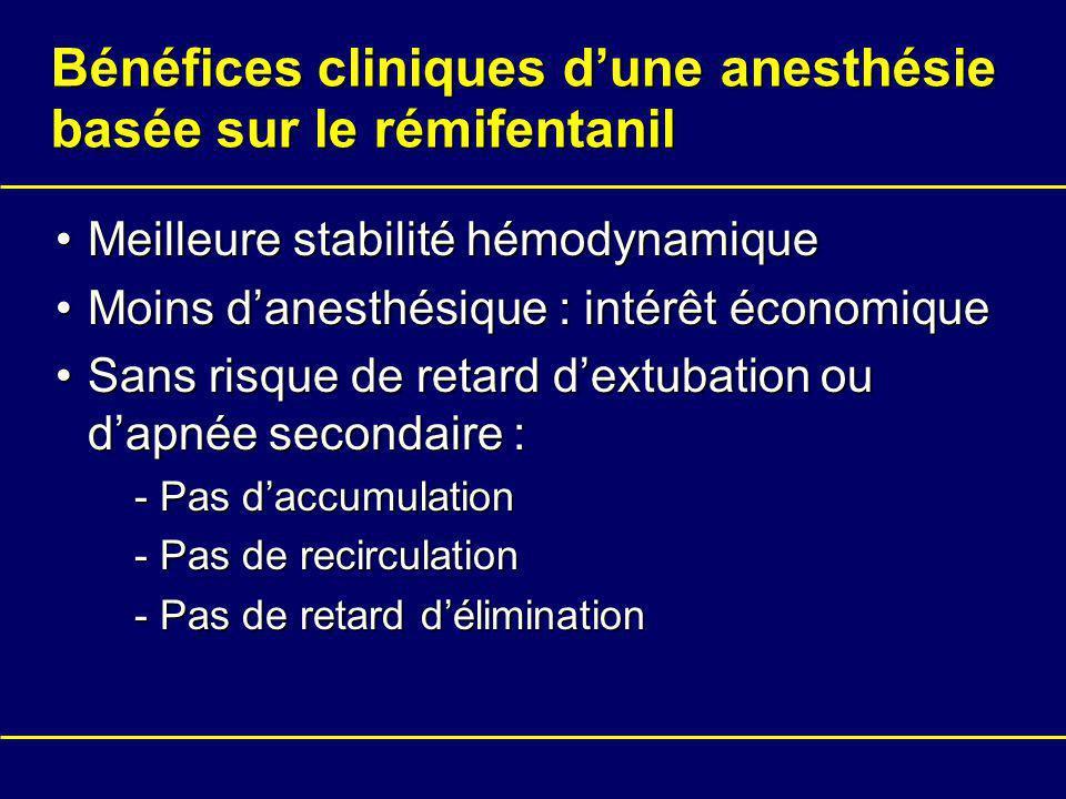 Bénéfices cliniques d'une anesthésie basée sur le rémifentanil