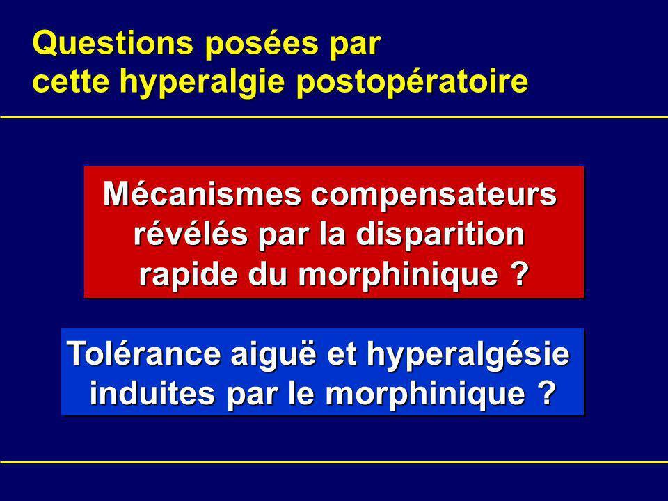 Questions posées par cette hyperalgie postopératoire