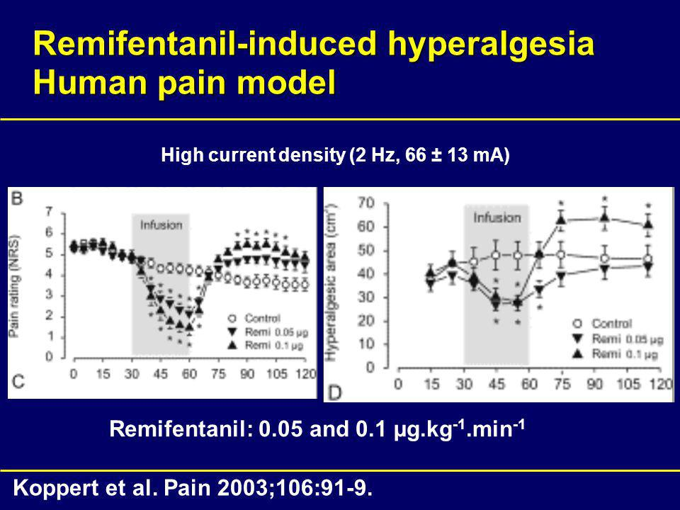 Remifentanil-induced hyperalgesia Human pain model