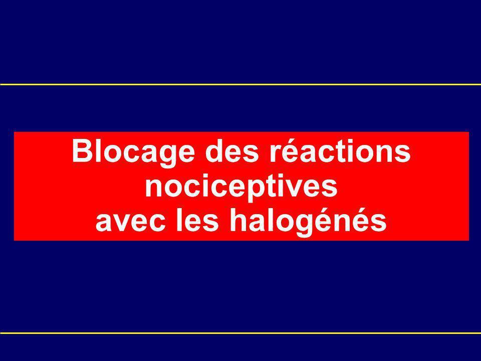 Blocage des réactions nociceptives
