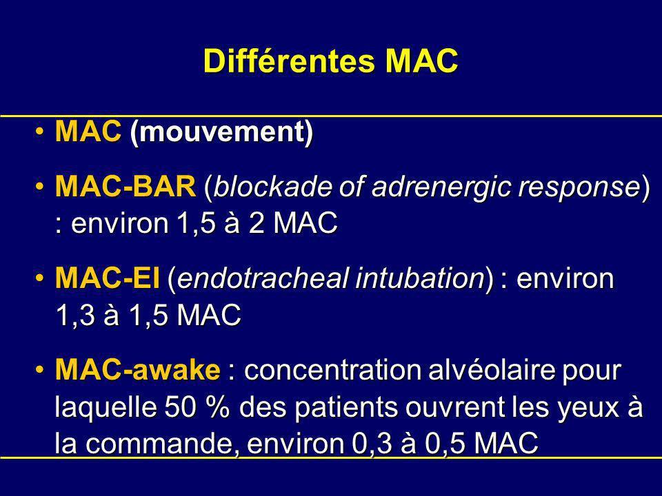 Différentes MAC MAC (mouvement)