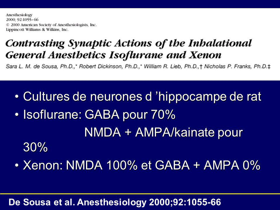 Cultures de neurones d 'hippocampe de rat Isoflurane: GABA pour 70%