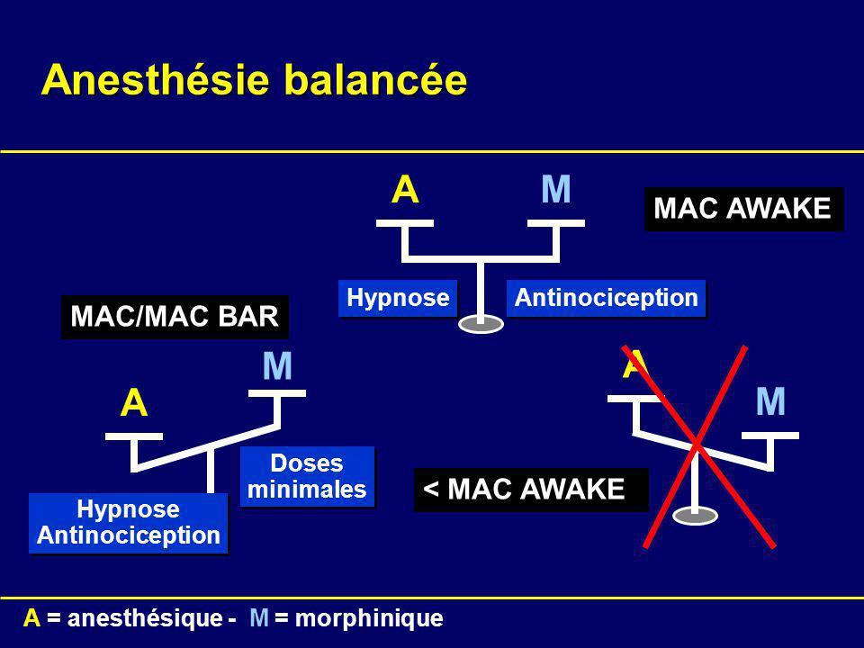 Anesthésie balancée A M M A A M MAC AWAKE MAC/MAC BAR < MAC AWAKE