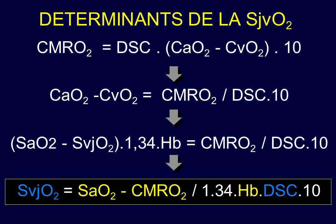 DETERMINANTS DE LA SjvO2