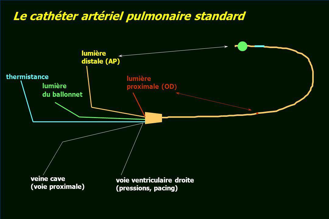 Le cathéter artériel pulmonaire standard