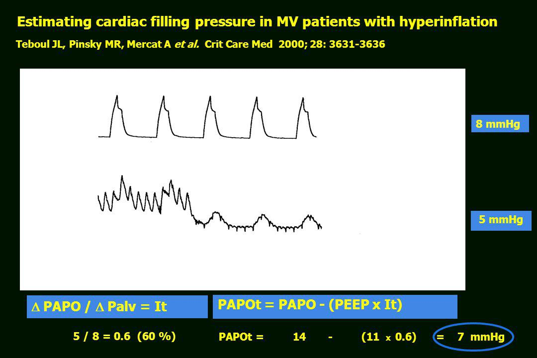 Estimating cardiac filling pressure in MV patients with hyperinflation