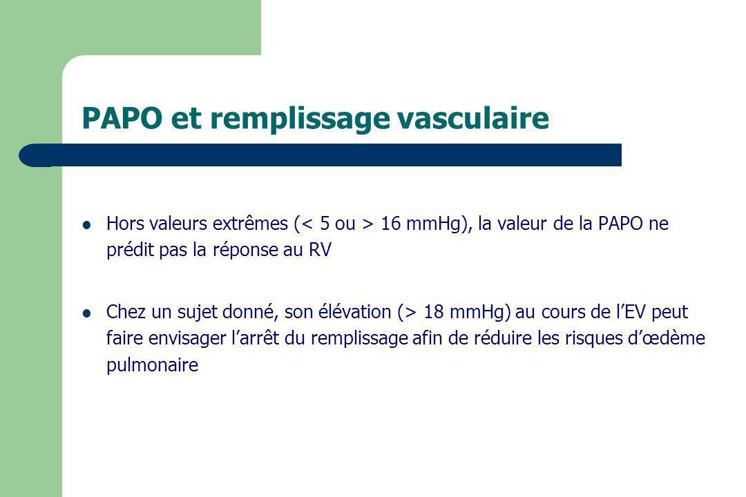 PAPO et remplissage vasculaire