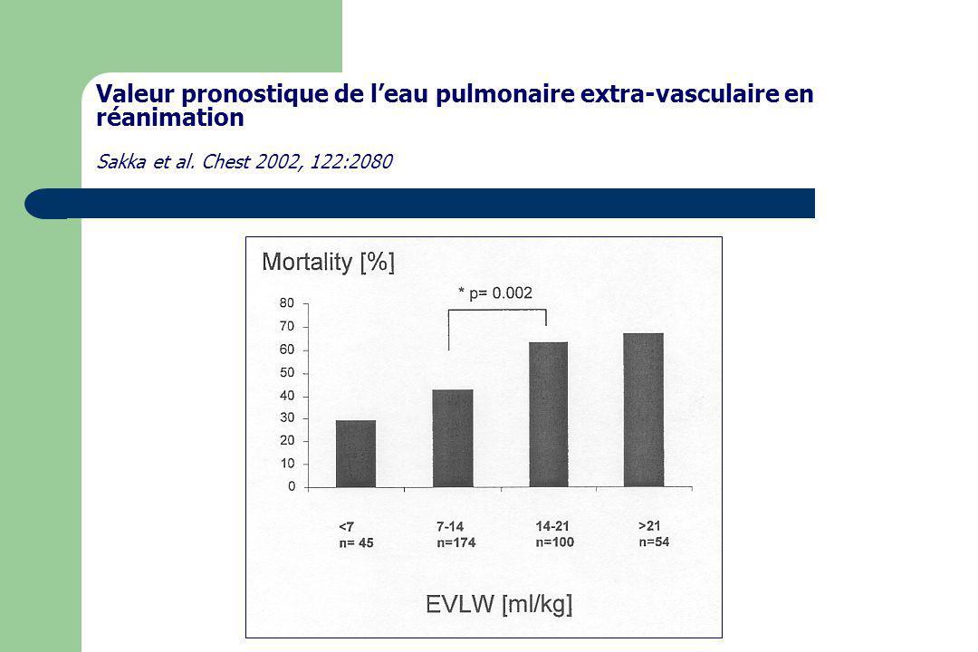 Valeur pronostique de l'eau pulmonaire extra-vasculaire en réanimation