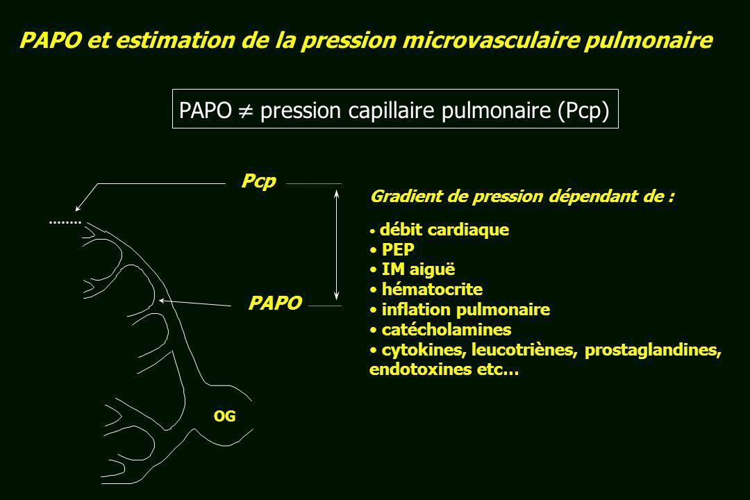 PAPO et estimation de la pression microvasculaire pulmonaire