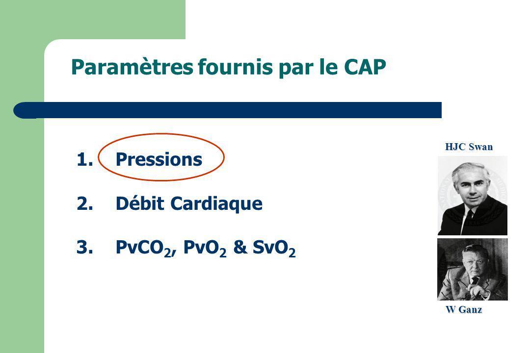 Paramètres fournis par le CAP