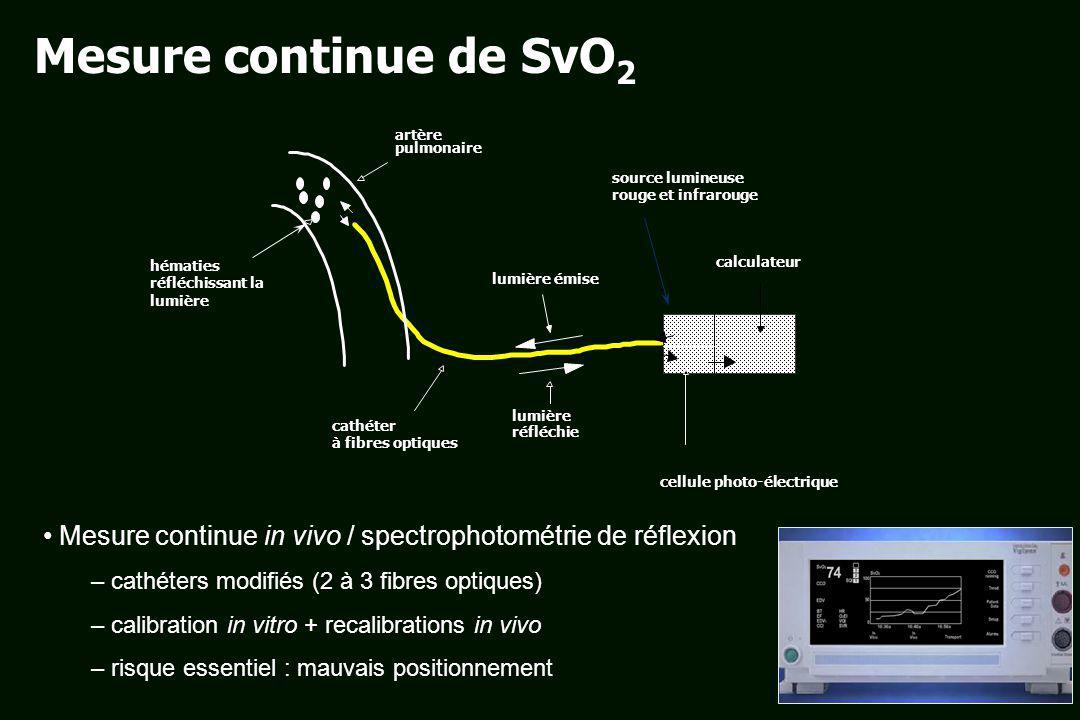 Mesure continue de SvO2 artère. pulmonaire. source lumineuse. rouge et infrarouge. hématies. réfléchissant la lumière.
