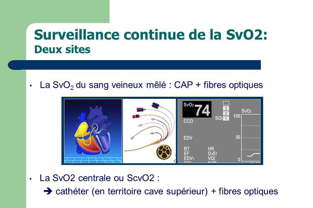 Surveillance continue de la SvO2: Deux sites