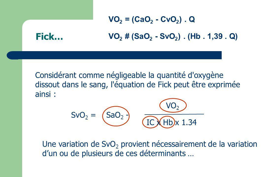 Fick… VO2 = (CaO2 - CvO2) . Q VO2 # (SaO2 - SvO2) . (Hb . 1,39 . Q)
