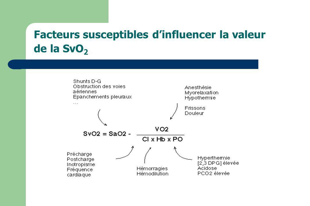 Facteurs susceptibles d'influencer la valeur de la SvO2