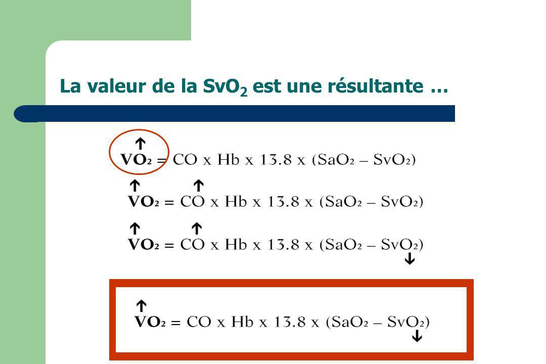 La valeur de la SvO2 est une résultante …