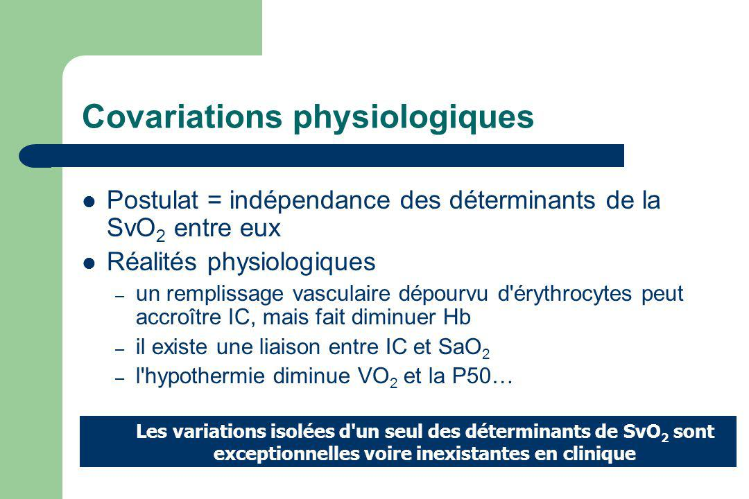 Covariations physiologiques