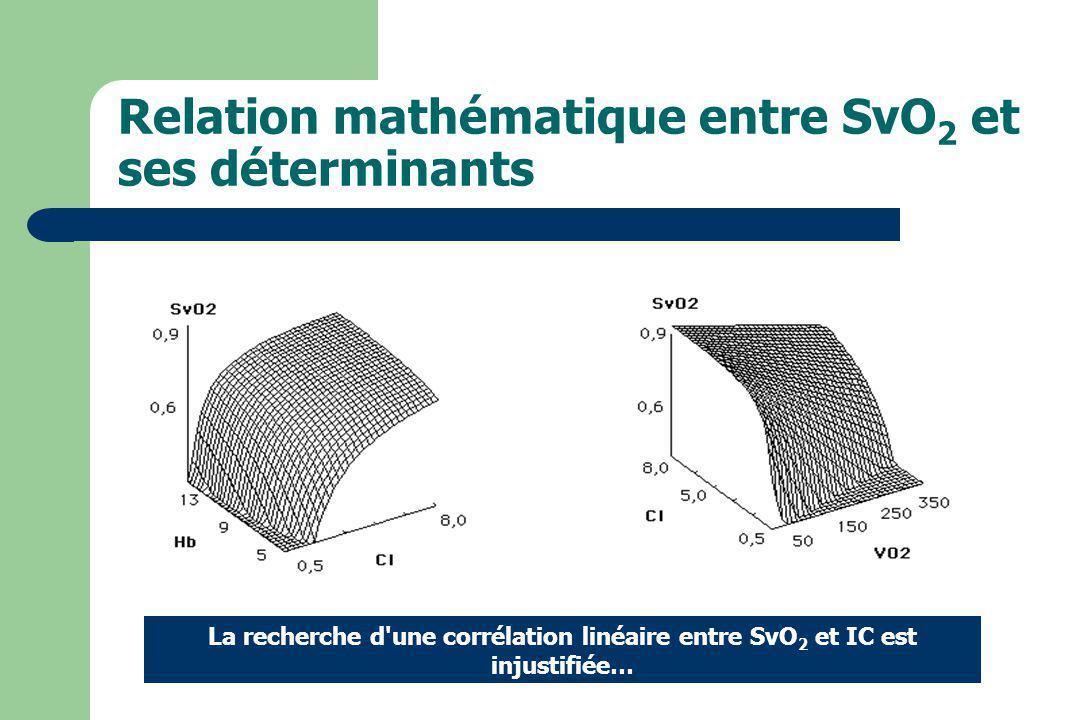 Relation mathématique entre SvO2 et ses déterminants