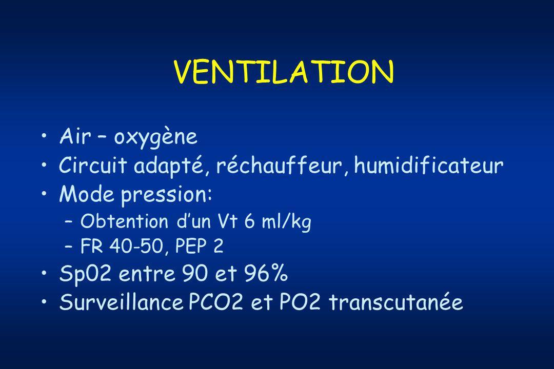 VENTILATION Air – oxygène Circuit adapté, réchauffeur, humidificateur