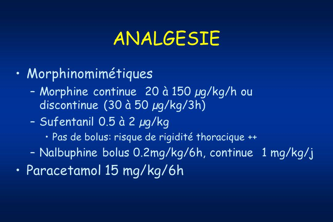 ANALGESIE Morphinomimétiques Paracetamol 15 mg/kg/6h