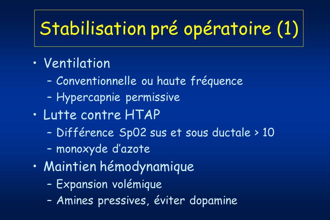 Stabilisation pré opératoire (1)
