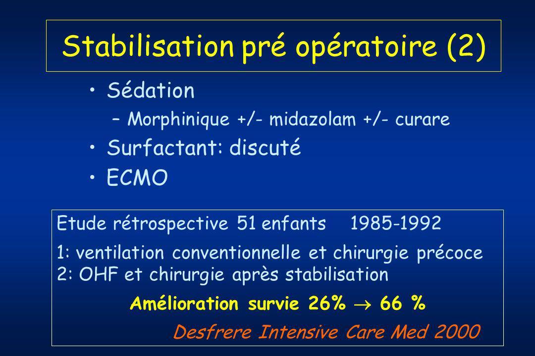 Stabilisation pré opératoire (2)