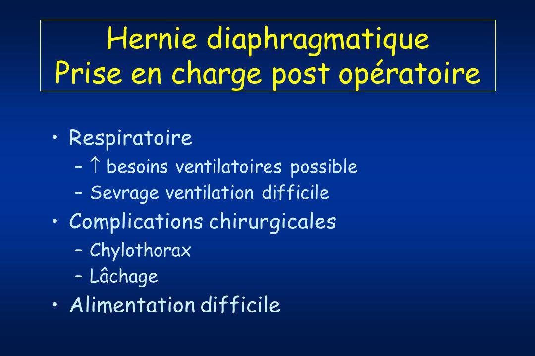 Hernie diaphragmatique Prise en charge post opératoire