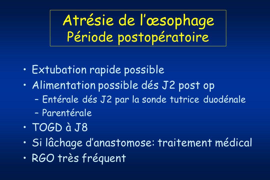 Atrésie de l'œsophage Période postopératoire