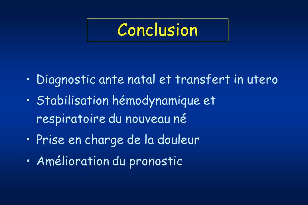 Conclusion Diagnostic ante natal et transfert in utero