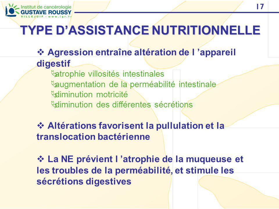 TYPE D'ASSISTANCE NUTRITIONNELLE