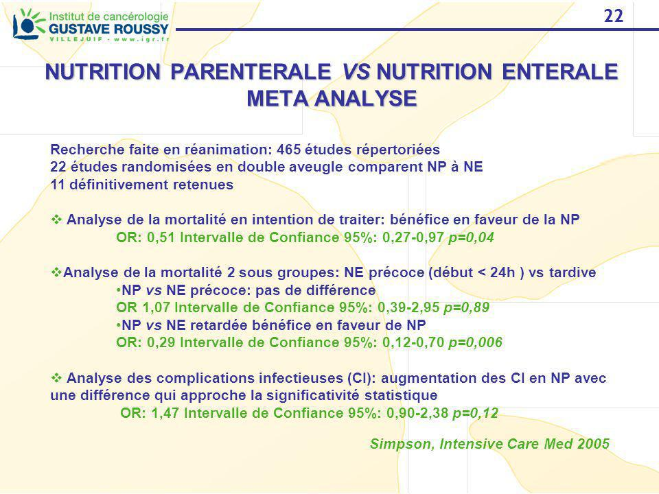 NUTRITION PARENTERALE VS NUTRITION ENTERALE META ANALYSE