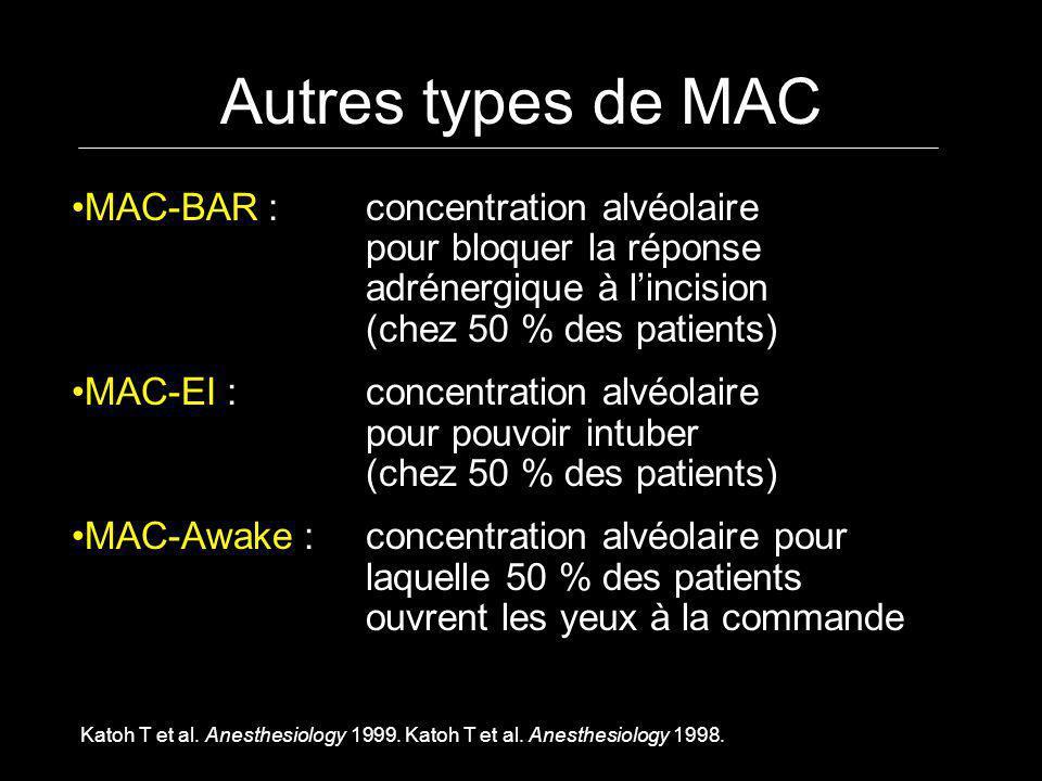 Autres types de MAC MAC-BAR : concentration alvéolaire pour bloquer la réponse adrénergique à l'incision (chez 50 % des patients)