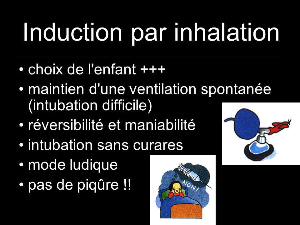 Induction par inhalation