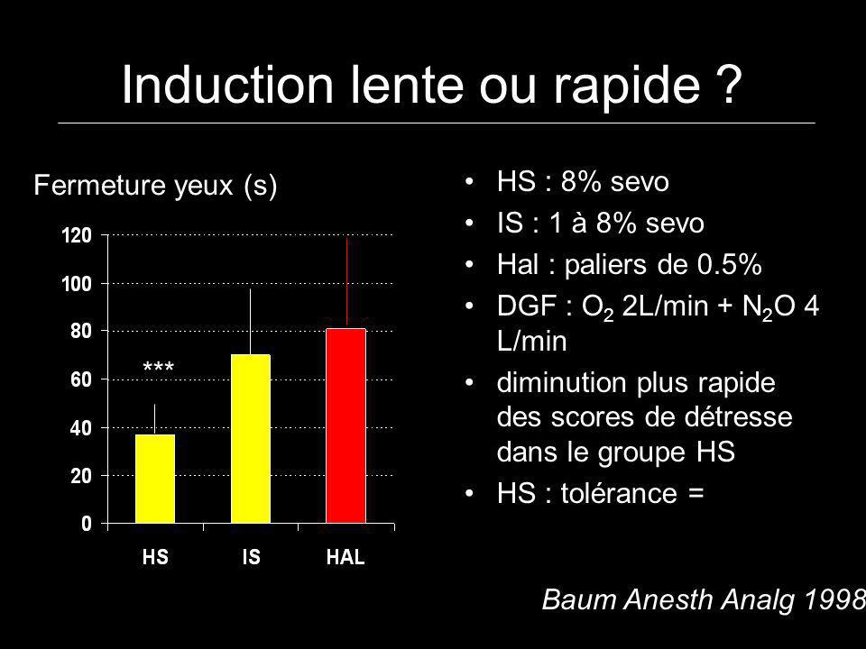 Induction lente ou rapide