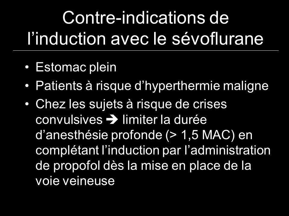 Contre-indications de l'induction avec le sévoflurane