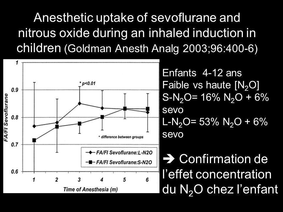  Confirmation de l'effet concentration du N2O chez l'enfant