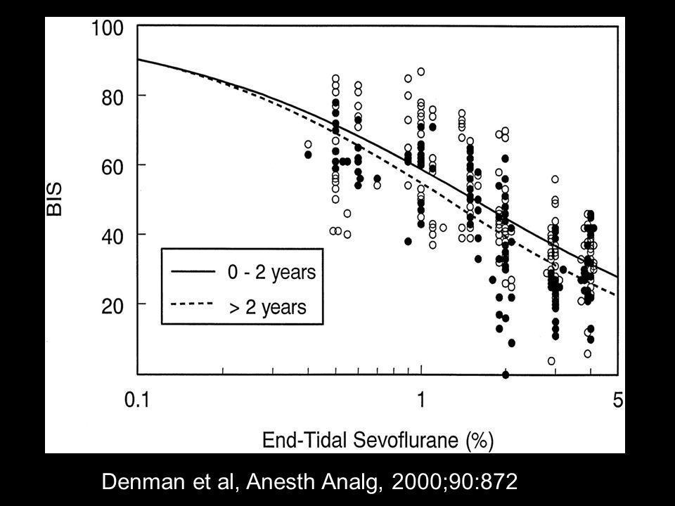 Denman et al, Anesth Analg, 2000;90:872
